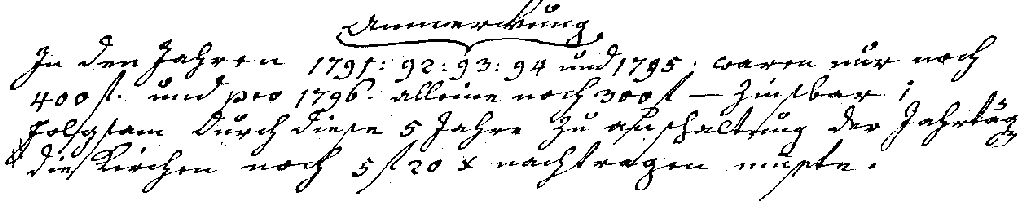 Erste Erwähnung der Musikkapelle 1796